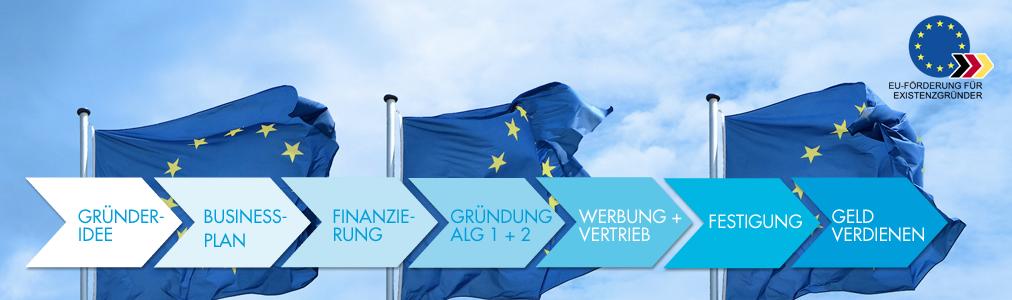Deutschland Startet - Die Initiative für Existenzgründer
